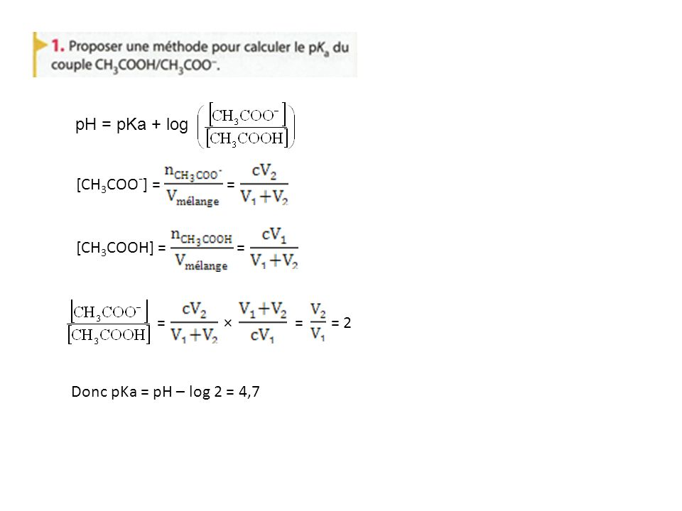 pH = pKa + log [CH3COO-] = = [CH3COOH] = = = × = = 2.